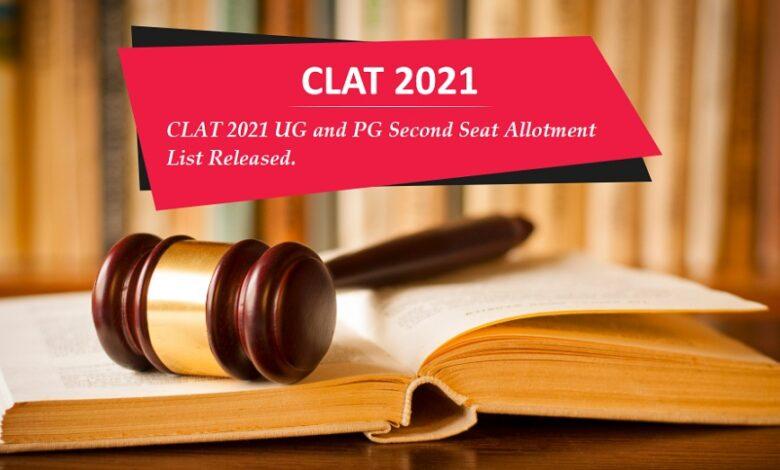 Clat 2021 second allotment list